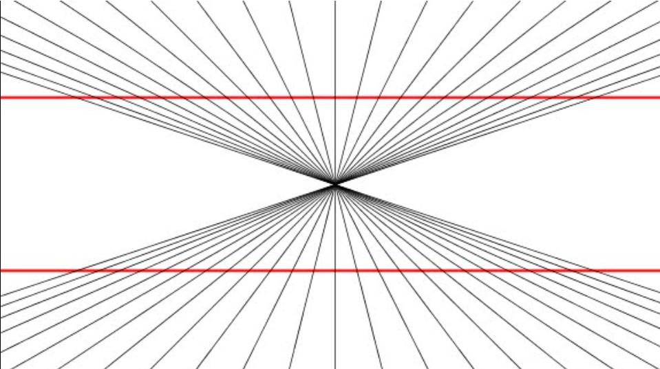 Parallelismo dimensioni parallele illusione ottica